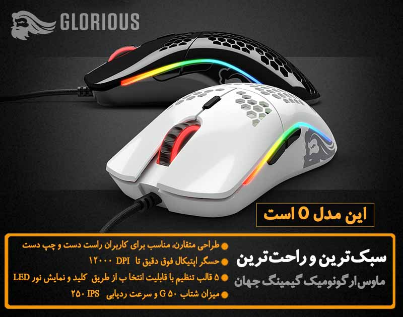 Mouse Glorious Model O Matte White
